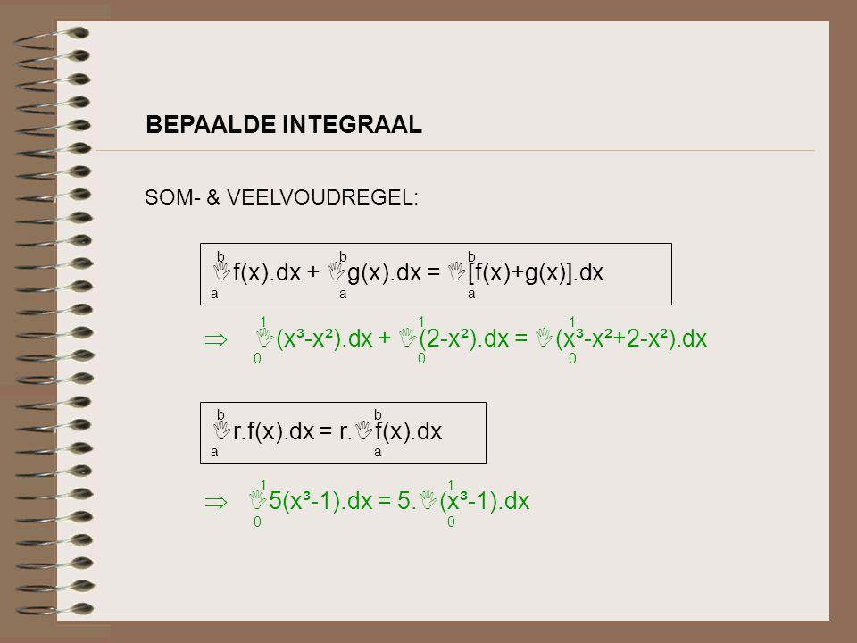 f(x).dx + g(x).dx = [f(x)+g(x)].dx
